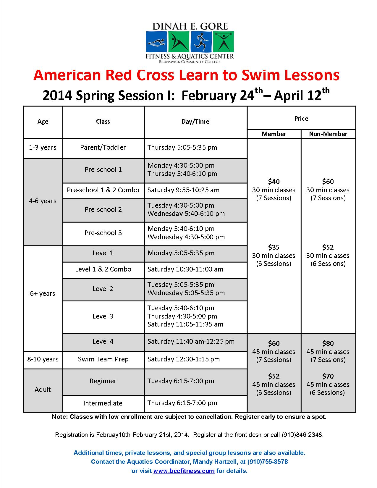 Swimming Lessons for Kids | Learn to Swim | Red Cross